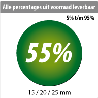 productstickers korting rond STV-011